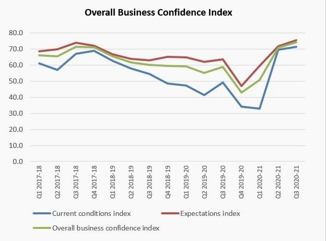 India-Economy-Sentiment