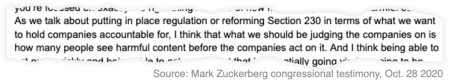 "A snippet of Zuckerberg's Oct. 28, 2020 testimony that reads: ""As we talk about putting in place regulation or reforming Section 230 in terms of what we want to hold companies accountable for, I think that what we should be judging the companies on is how many people see harmful content before the companies act on it."""