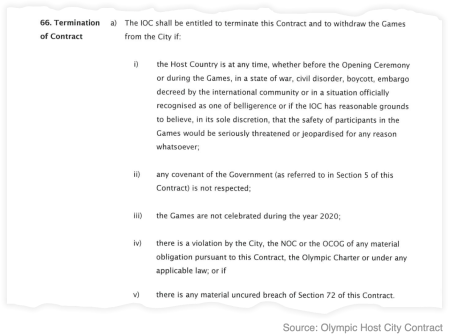 Clause 66 of the host city contract