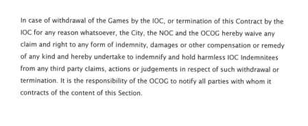 The termination clause of the host city contract