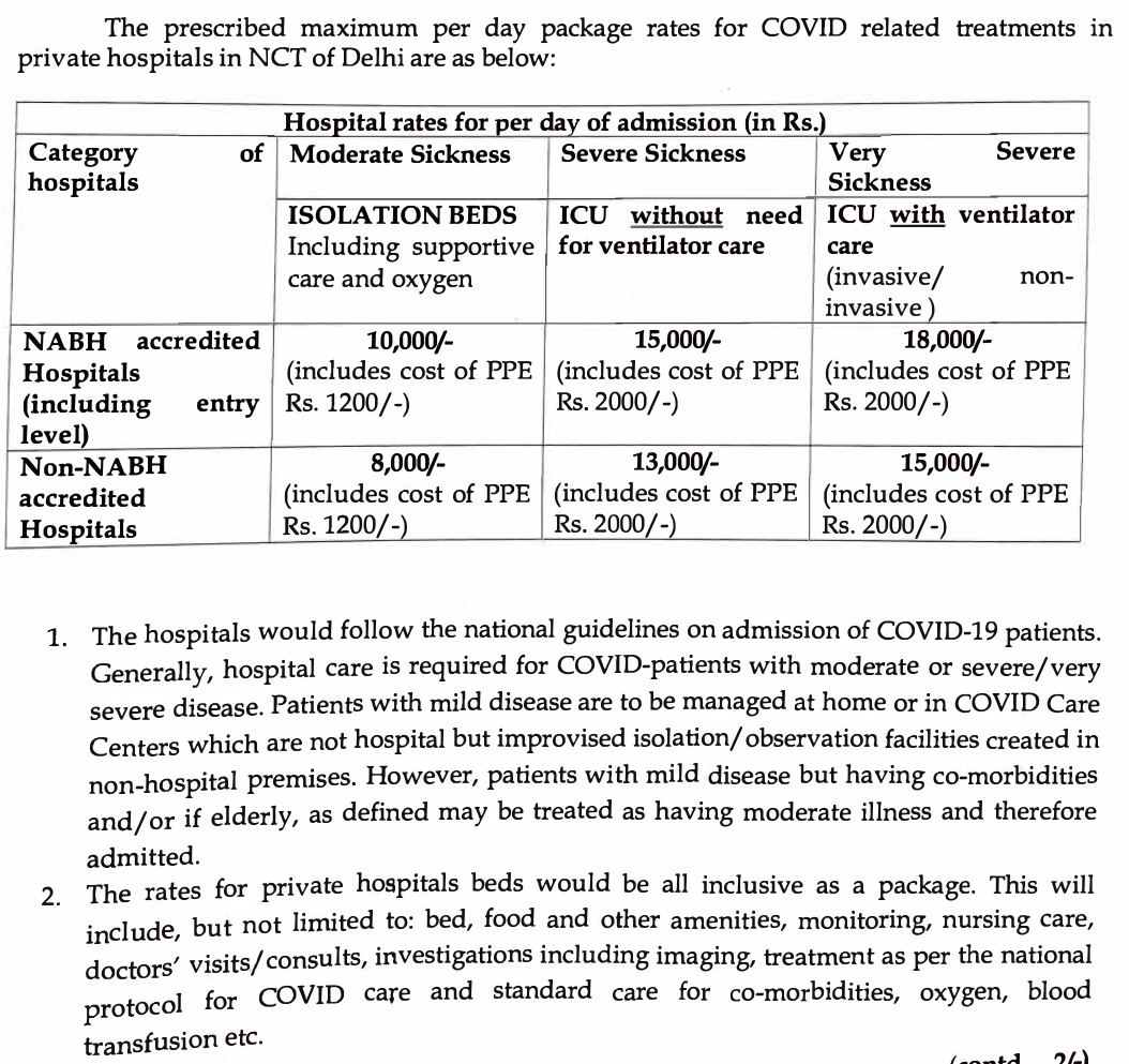 Delhi government's price cap on hospital charges for Covid-19.
